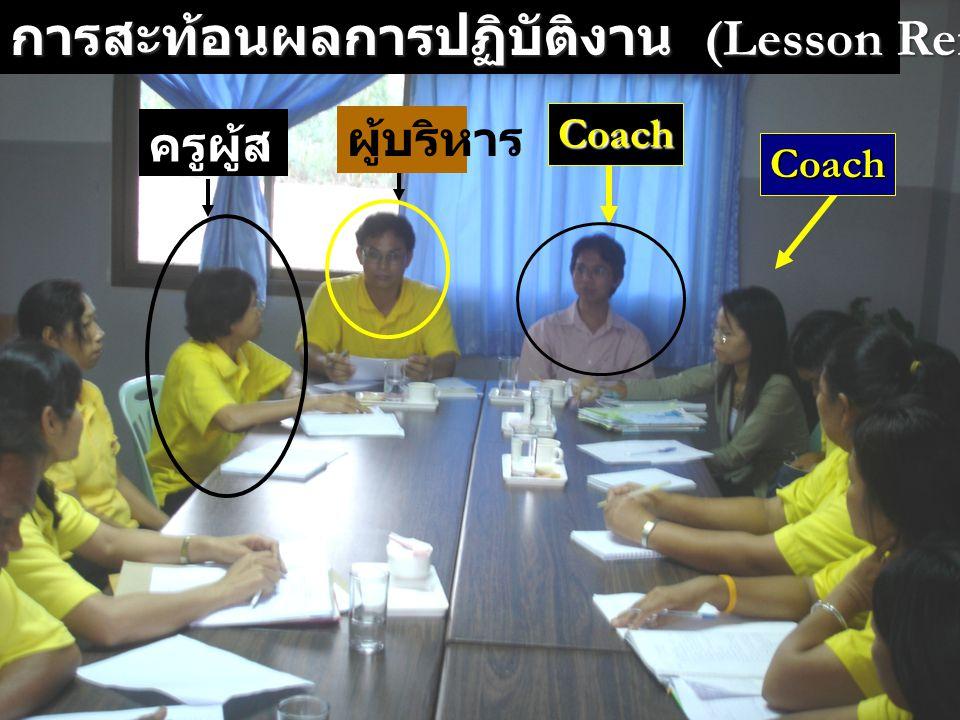 การสะท้อนผลการปฏิบัติงาน (Lesson Reflection) Coach Coach ครูผู้ส อน ผู้บริหาร
