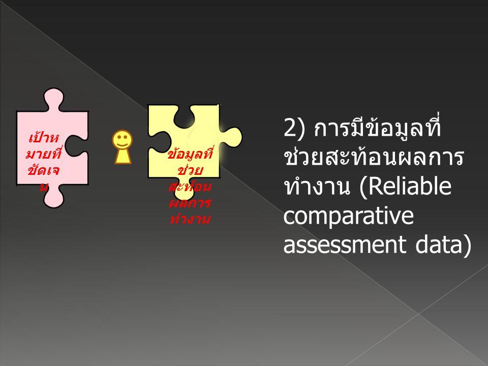 เป้าห มายที่ ชัดเจ น 2) การมีข้อมูลที่ ช่วยสะท้อนผลการ ทำงาน (Reliable comparative assessment data) ข้อมูลที่ ช่วย สะท้อน ผลการ ทำงาน