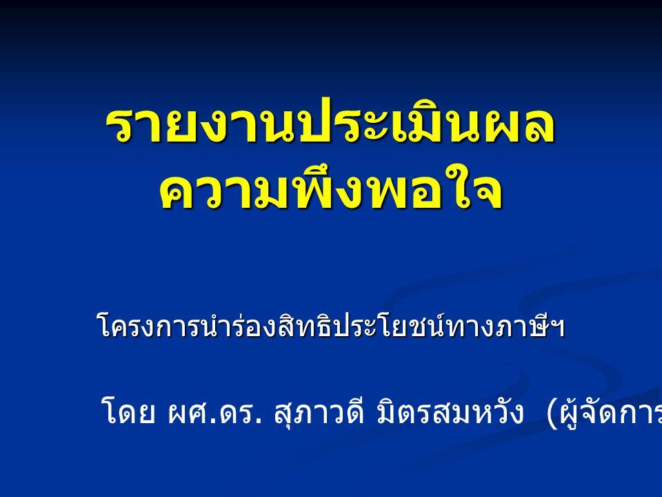 รายงานประเมินผล ความพึงพอใจ โครงการนำร่องสิทธิประโยชน์ทางภาษีฯ โดย ผศ. ดร. สุภาวดี มิตรสมหวัง ( ผู้จัดการโครงการ )