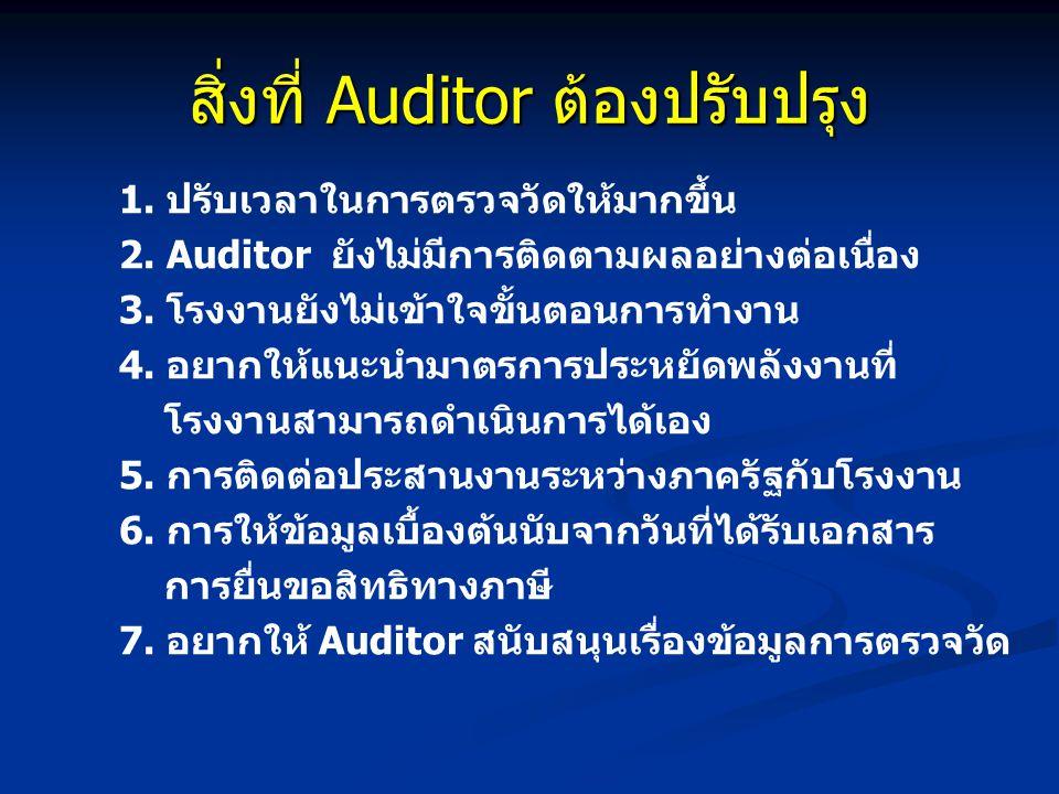 สิ่งที่ Auditor ต้องปรับปรุง 1. ปรับเวลาในการตรวจวัดให้มากขึ้น 2. Auditor ยังไม่มีการติดตามผลอย่างต่อเนื่อง 3. โรงงานยังไม่เข้าใจขั้นตอนการทำงาน 4. อย