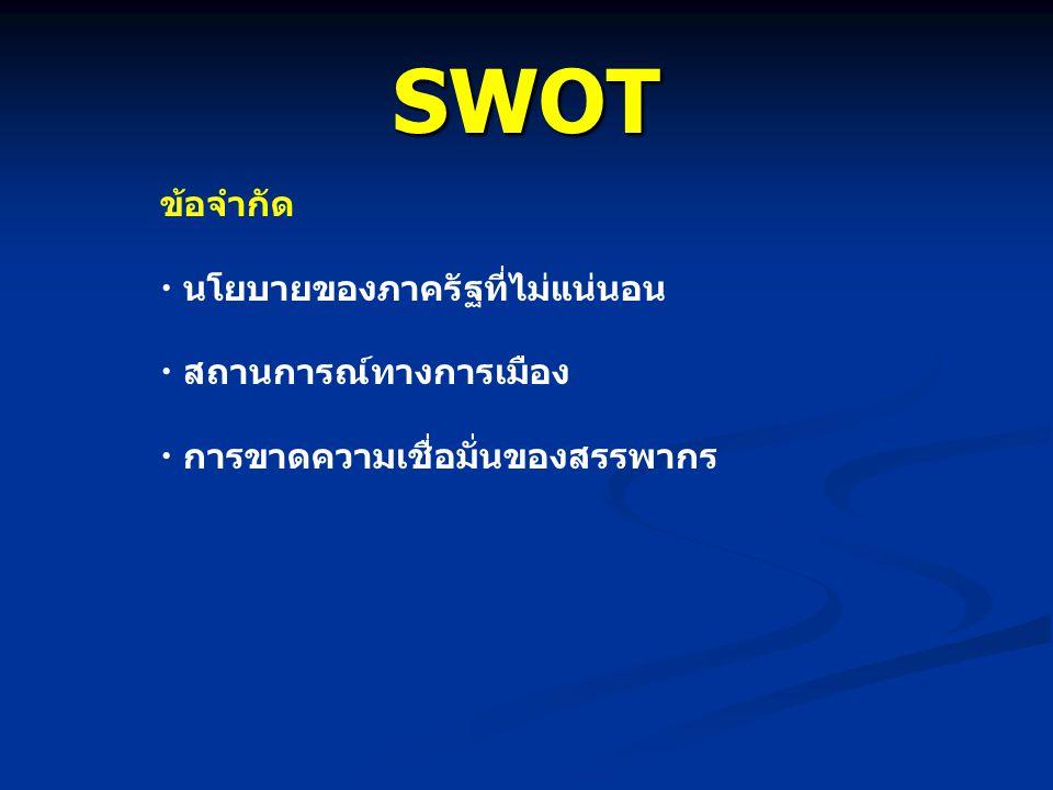 SWOT ข้อจำกัด • นโยบายของภาครัฐที่ไม่แน่นอน • สถานการณ์ทางการเมือง • การขาดความเชื่อมั่นของสรรพากร