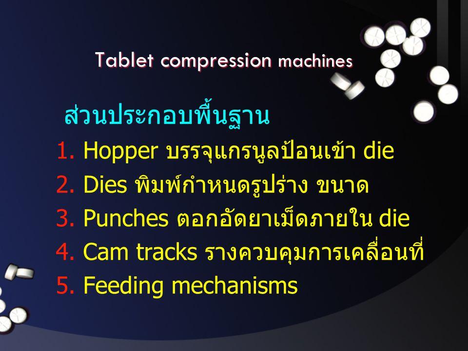 Tablet compression machines ส่วนประกอบพื้นฐาน 1.Hopper บรรจุแกรนูลป้อนเข้า die 2.Dies พิมพ์กำหนดรูปร่าง ขนาด 3.Punches ตอกอัดยาเม็ดภายใน die 4.Cam tra