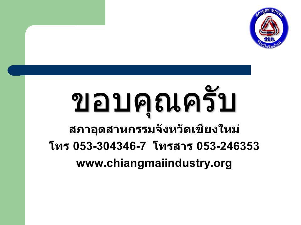 ขอบคุณครับ สภาอุตสาหกรรมจังหวัดเชียงใหม่ โทร 053-304346-7 โทรสาร 053-246353 www.chiangmaiindustry.org