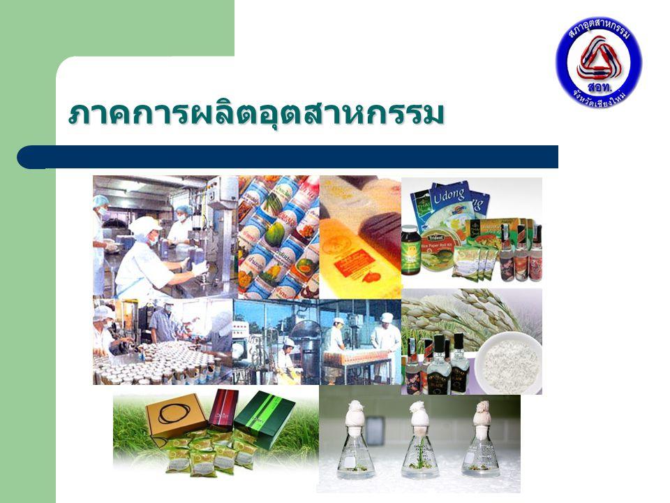 ภาคการผลิตอุตสาหกรรม สัดส่วนจำนวนโรงงานอุตสาหกรรมกลุ่มจังหวัด ภาคเหนือตอนบน 1 ปี พ.