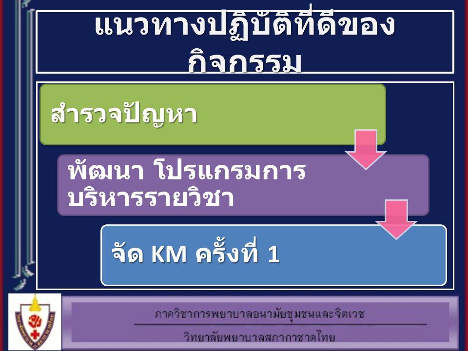 แนวทางปฏิบัติที่ดีของ กิจกรรม สำรวจปัญหา พัฒนา โปรแกรมการ บริหารรายวิชา จัด KM ครั้งที่ 1