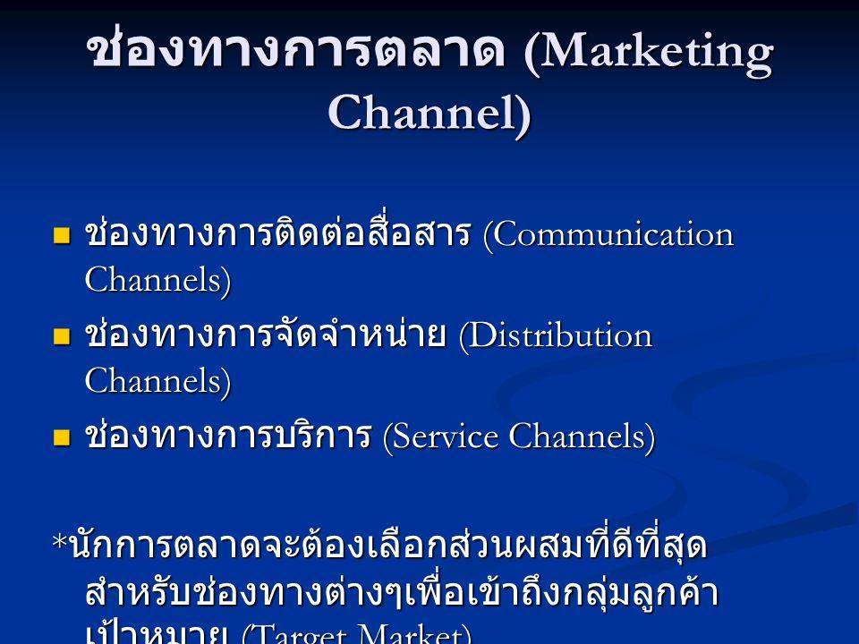 ช่องทางการตลาด (Marketing Channel)  ช่องทางการติดต่อสื่อสาร (Communication Channels)  ช่องทางการจัดจำหน่าย (Distribution Channels)  ช่องทางการบริกา