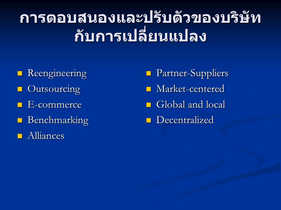 การตอบสนองและปรับตัวของบริษัท กับการเปลี่ยนแปลง  Reengineering  Outsourcing  E-commerce  Benchmarking  Alliances  Partner-Suppliers  Market-cen