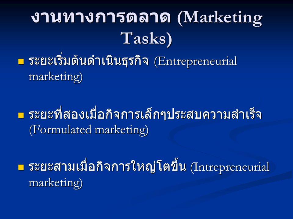 งานทางการตลาด (Marketing Tasks)  ระยะเริ่มต้นดำเนินธุรกิจ (Entrepreneurial marketing)  ระยะที่สองเมื่อกิจการเล็กๆประสบความสำเร็จ (Formulated marketi