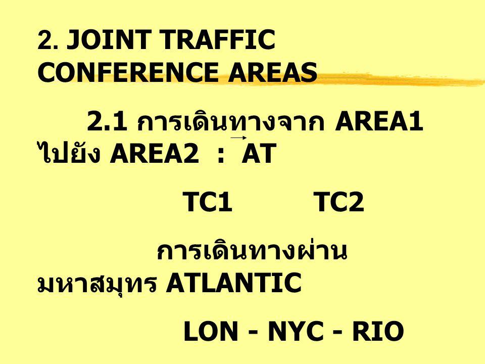 2.2 การเดินทางจาก AREA1 ไปยัง AREA3 : PN TC1 TC3 การเดินทางจาก TC1 ไป TC3 โดยมี TC1 คั่นกลาง และ TC3 เป็นกลุ่มประเทศ SOUTH WEST PACIFIC SYD - LAX - RIO 3 1 1 SYDNEY - LOS ANGELES - RIO DE JANEIRO