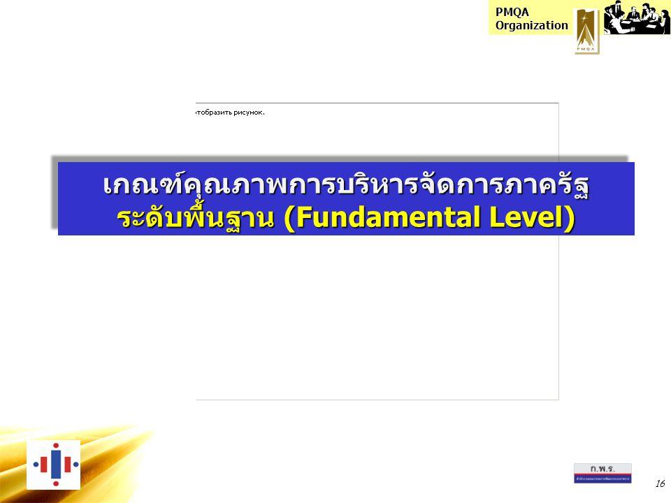 PMQA Organization 16 เกณฑ์คุณภาพการบริหารจัดการภาครัฐ ระดับพื้นฐาน (Fundamental Level) เกณฑ์คุณภาพการบริหารจัดการภาครัฐ