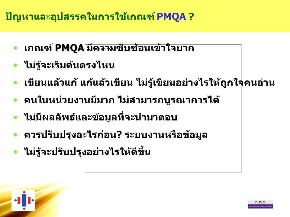 PMQA Organization ปัญหาและอุปสรรคในการใช้เกณฑ์ PMQA ? PMQA •เกณฑ์ PMQA มีความซับซ้อนเข้าใจยาก •ไม่รู้จะเริ่มต้นตรงไหน •เขียนแล้วแก้ แก้แล้วเขียน ไม่รู