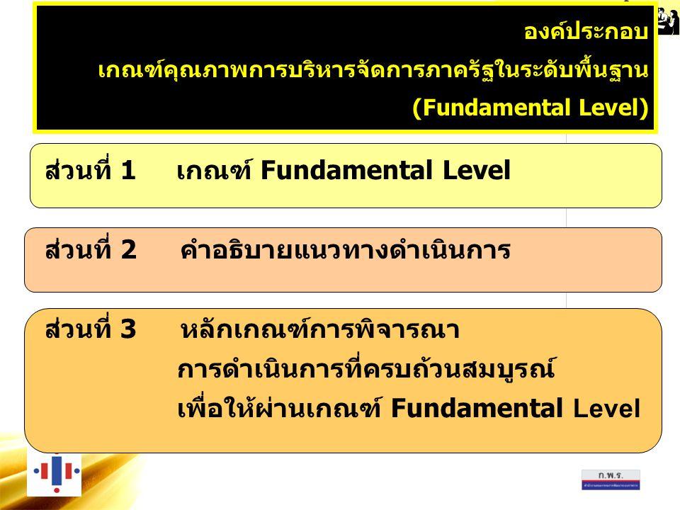 PMQA Organization องค์ประกอบ เกณฑ์คุณภาพการบริหารจัดการภาครัฐในระดับพื้นฐาน (Fundamental Level) ส่วนที่ 1 เกณฑ์ Fundamental Level ส่วนที่ 2 คำอธิบายแนวทางดำเนินการ ส่วนที่ 3 หลักเกณฑ์การพิจารณา การดำเนินการที่ครบถ้วนสมบูรณ์ เพื่อให้ผ่านเกณฑ์ Fundamental Level