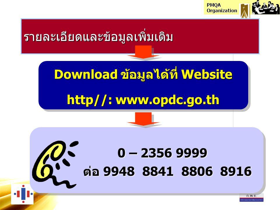 PMQA Organization รายละเอียดและข้อมูลเพิ่มเติม Download ข้อมูลได้ที่ Website http//: www.opdc.go.th Download ข้อมูลได้ที่ Website http//: www.opdc.go.th 0 – 2356 9999 ต่อ 9948 8841 8806 8916 0 – 2356 9999 ต่อ 9948 8841 8806 8916