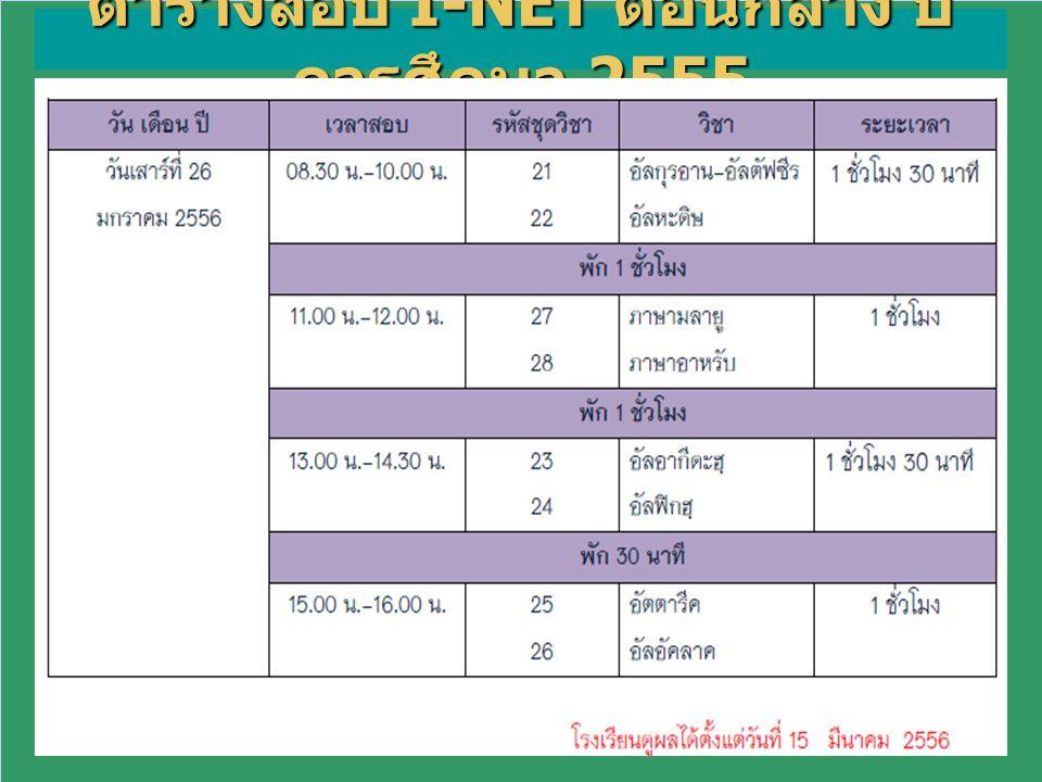 ตารางสอบ I-NET ตอนกลาง ปี การศึกษา 2555