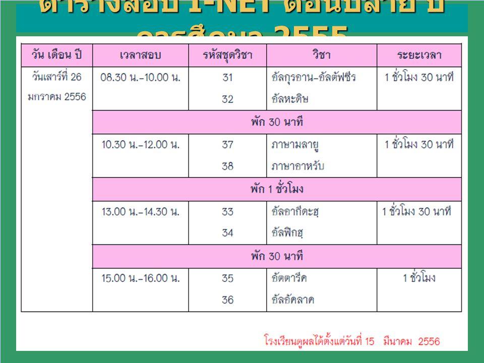 ตารางสอบ I-NET ตอนปลาย ปี การศึกษา 2555