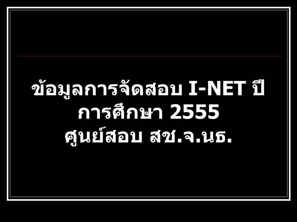 ข้อมูลการจัดสอบ I-NET ปี การศึกษา 2555 ศูนย์สอบ สช. จ. นธ.