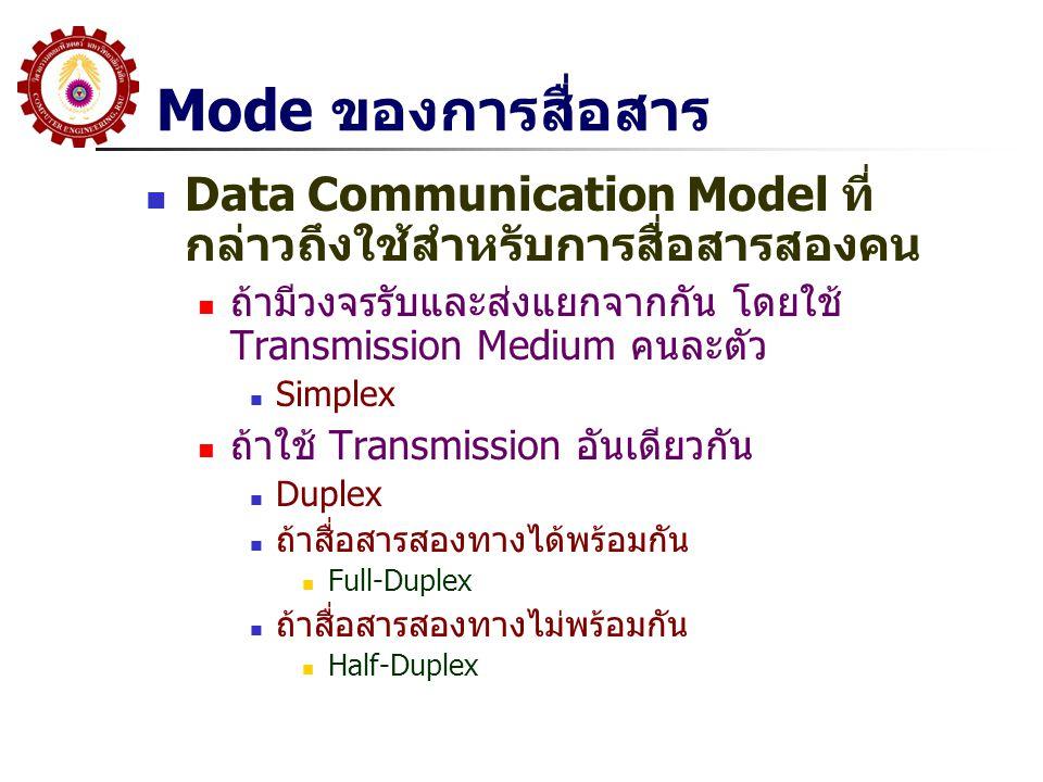 Mode ของการสื่อสาร  Data Communication Model ที่ กล่าวถึงใช้สำหรับการสื่อสารสองคน  ถ้ามีวงจรรับและส่งแยกจากกัน โดยใช้ Transmission Medium คนละตัว  Simplex  ถ้าใช้ Transmission อันเดียวกัน  Duplex  ถ้าสื่อสารสองทางได้พร้อมกัน  Full-Duplex  ถ้าสื่อสารสองทางไม่พร้อมกัน  Half-Duplex