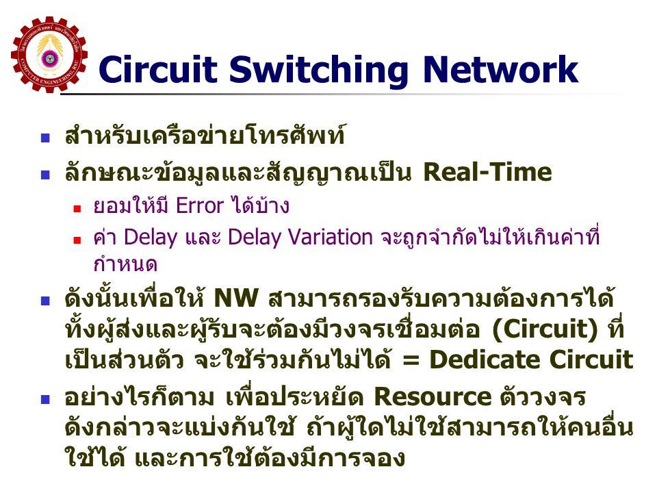 Circuit Switching Network  สำหรับเครือข่ายโทรศัพท์  ลักษณะข้อมูลและสัญญาณเป็น Real-Time  ยอมให้มี Error ได้บ้าง  ค่า Delay และ Delay Variation จะถูกจำกัดไม่ให้เกินค่าที่ กำหนด  ดังนั้นเพื่อให้ NW สามารถรองรับความต้องการได้ ทั้งผู้ส่งและผู้รับจะต้องมีวงจรเชื่อมต่อ (Circuit) ที่ เป็นส่วนตัว จะใช้ร่วมกันไม่ได้ = Dedicate Circuit  อย่างไรก็ตาม เพื่อประหยัด Resource ตัววงจร ดังกล่าวจะแบ่งกันใช้ ถ้าผู้ใดไม่ใช้สามารถให้คนอื่น ใช้ได้ และการใช้ต้องมีการจอง