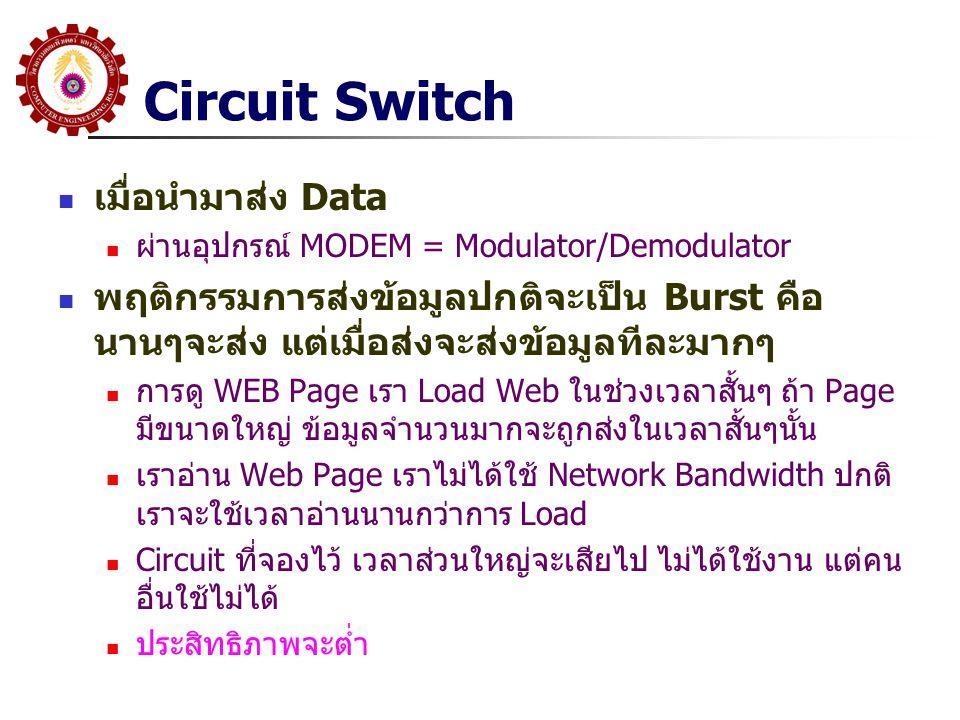 Circuit Switch  เมื่อนำมาส่ง Data  ผ่านอุปกรณ์ MODEM = Modulator/Demodulator  พฤติกรรมการส่งข้อมูลปกติจะเป็น Burst คือ นานๆจะส่ง แต่เมื่อส่งจะส่งข้อมูลทีละมากๆ  การดู WEB Page เรา Load Web ในช่วงเวลาสั้นๆ ถ้า Page มีขนาดใหญ่ ข้อมูลจำนวนมากจะถูกส่งในเวลาสั้นๆนั้น  เราอ่าน Web Page เราไม่ได้ใช้ Network Bandwidth ปกติ เราจะใช้เวลาอ่านนานกว่าการ Load  Circuit ที่จองไว้ เวลาส่วนใหญ่จะเสียไป ไม่ได้ใช้งาน แต่คน อื่นใช้ไม่ได้  ประสิทธิภาพจะต่ำ