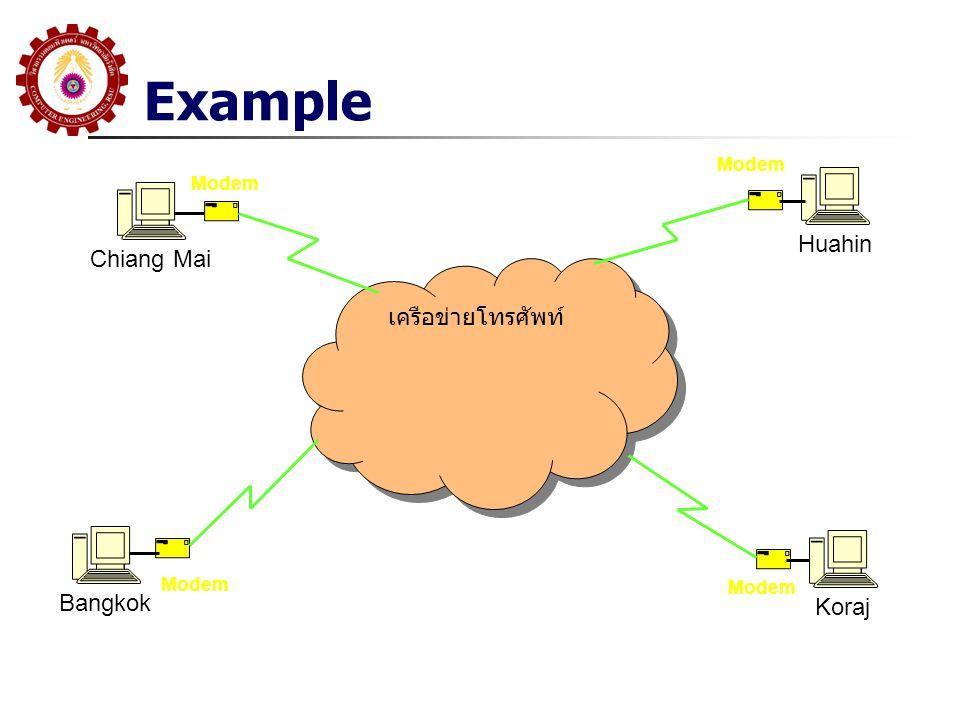 Example เครือข่ายโทรศัพท์ Bangkok Chiang Mai Huahin Koraj Modem