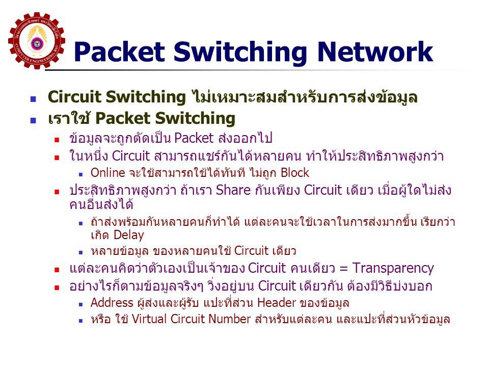 Packet Switching Network  Circuit Switching ไม่เหมาะสมสำหรับการส่งข้อมูล  เราใช้ Packet Switching  ข้อมูลจะถูกตัดเป็น Packet ส่งออกไป  ในหนึ่ง Circuit สามารถแชร์กันได้หลายคน ทำให้ประสิทธิภาพสูงกว่า  Online จะใช้สามารถใช้ได้ทันที ไม่ถูก Block  ประสิทธิภาพสูงกว่า ถ้าเรา Share กันเพียง Circuit เดียว เมื่อผู้ใดไม่ส่ง คนอื่นส่งได้  ถ้าส่งพร้อมกันหลายคนก็ทำได้ แต่ละคนจะใช้เวลาในการส่งมากขึ้น เรียกว่า เกิด Delay  หลายข้อมูล ของหลายคนใช้ Circuit เดียว  แต่ละคนคิดว่าตัวเองเป็นเจ้าของ Circuit คนเดียว = Transparency  อย่างไรก็ตามข้อมูลจริงๆ วิ่งอยู่บน Circuit เดียวกัน ต้องมีวิธีบ่งบอก  Address ผู้ส่งและผู้รับ แปะที่ส่วน Header ของข้อมูล  หรือ ใช้ Virtual Circuit Number สำหรับแต่ละคน และแปะที่ส่วนหัวข้อมูล