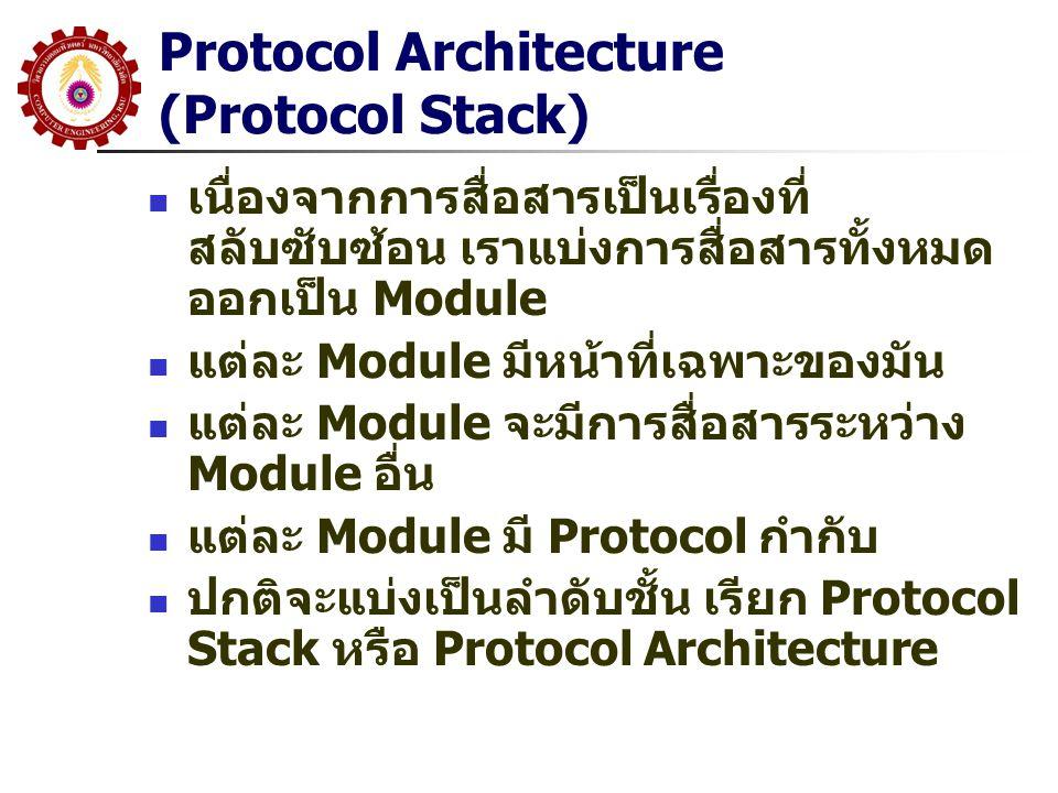 Protocol Architecture (Protocol Stack)  เนื่องจากการสื่อสารเป็นเรื่องที่ สลับซับซ้อน เราแบ่งการสื่อสารทั้งหมด ออกเป็น Module  แต่ละ Module มีหน้าที่เฉพาะของมัน  แต่ละ Module จะมีการสื่อสารระหว่าง Module อื่น  แต่ละ Module มี Protocol กำกับ  ปกติจะแบ่งเป็นลำดับชั้น เรียก Protocol Stack หรือ Protocol Architecture