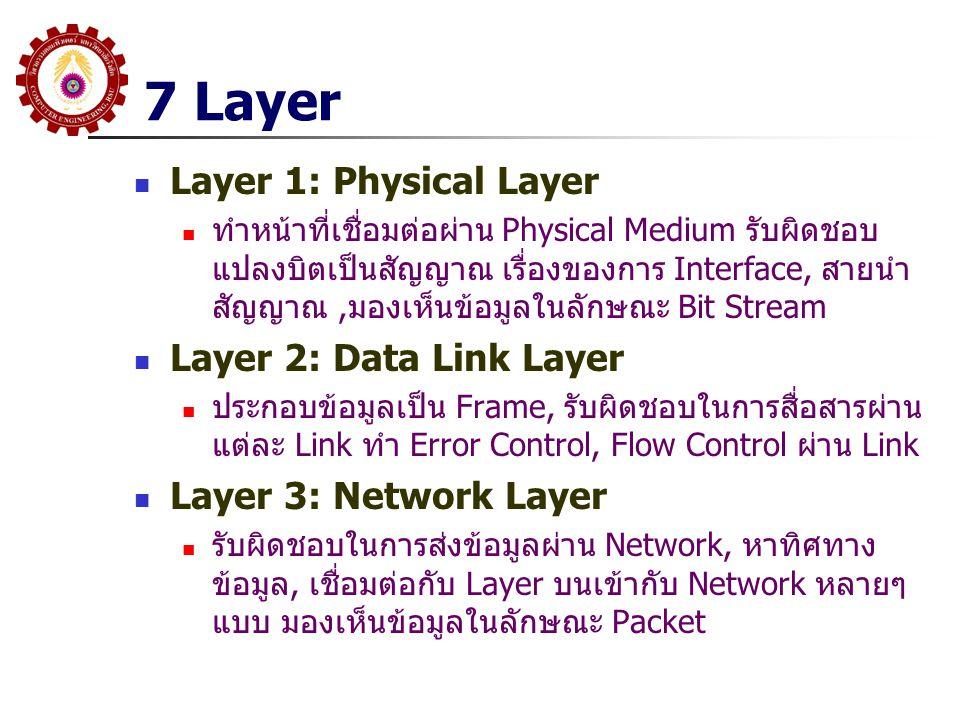 7 Layer  Layer 1: Physical Layer  ทำหน้าที่เชื่อมต่อผ่าน Physical Medium รับผิดชอบ แปลงบิตเป็นสัญญาณ เรื่องของการ Interface, สายนำ สัญญาณ,มองเห็นข้อมูลในลักษณะ Bit Stream  Layer 2: Data Link Layer  ประกอบข้อมูลเป็น Frame, รับผิดชอบในการสื่อสารผ่าน แต่ละ Link ทำ Error Control, Flow Control ผ่าน Link  Layer 3: Network Layer  รับผิดชอบในการส่งข้อมูลผ่าน Network, หาทิศทาง ข้อมูล, เชื่อมต่อกับ Layer บนเข้ากับ Network หลายๆ แบบ มองเห็นข้อมูลในลักษณะ Packet