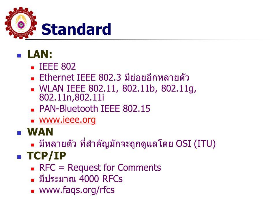Standard  LAN:  IEEE 802  Ethernet IEEE 802.3 มีย่อยอีกหลายตัว  WLAN IEEE 802.11, 802.11b, 802.11g, 802.11n,802.11i  PAN-Bluetooth IEEE 802.15  www.ieee.org www.ieee.org  WAN  มีหลายตัว ที่สำคัญมักจะถูกดูแลโดย OSI (ITU)  TCP/IP  RFC = Request for Comments  มีประมาณ 4000 RFCs  www.faqs.org/rfcs