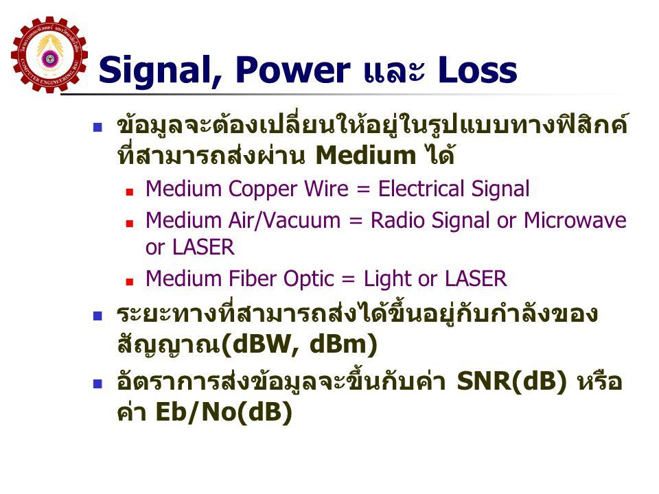 Signal, Power และ Loss  ข้อมูลจะต้องเปลี่ยนให้อยู่ในรูปแบบทางฟิสิกค์ ที่สามารถส่งผ่าน Medium ได้  Medium Copper Wire = Electrical Signal  Medium Air/Vacuum = Radio Signal or Microwave or LASER  Medium Fiber Optic = Light or LASER  ระยะทางที่สามารถส่งได้ขึ้นอยู่กับกำลังของ สัญญาณ(dBW, dBm)  อัตราการส่งข้อมูลจะขึ้นกับค่า SNR(dB) หรือ ค่า Eb/No(dB)