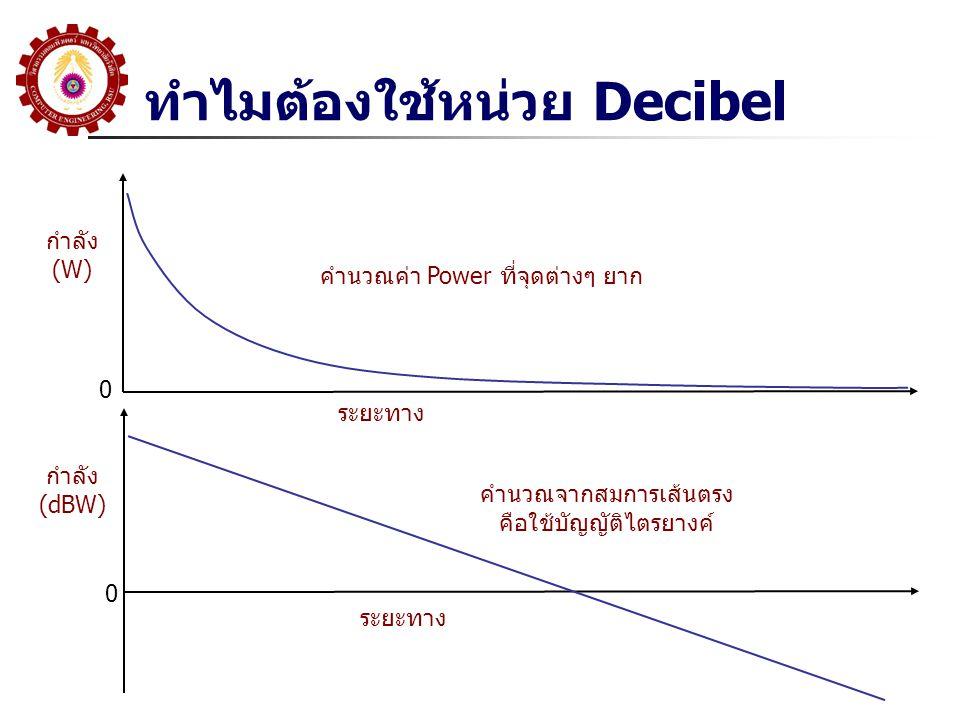 ทำไมต้องใช้หน่วย Decibel ระยะทาง กำลัง (W) ระยะทาง กำลัง (dBW) 0 0 คำนวณค่า Power ที่จุดต่างๆ ยาก คำนวณจากสมการเส้นตรง คือใช้บัญญัติไตรยางค์