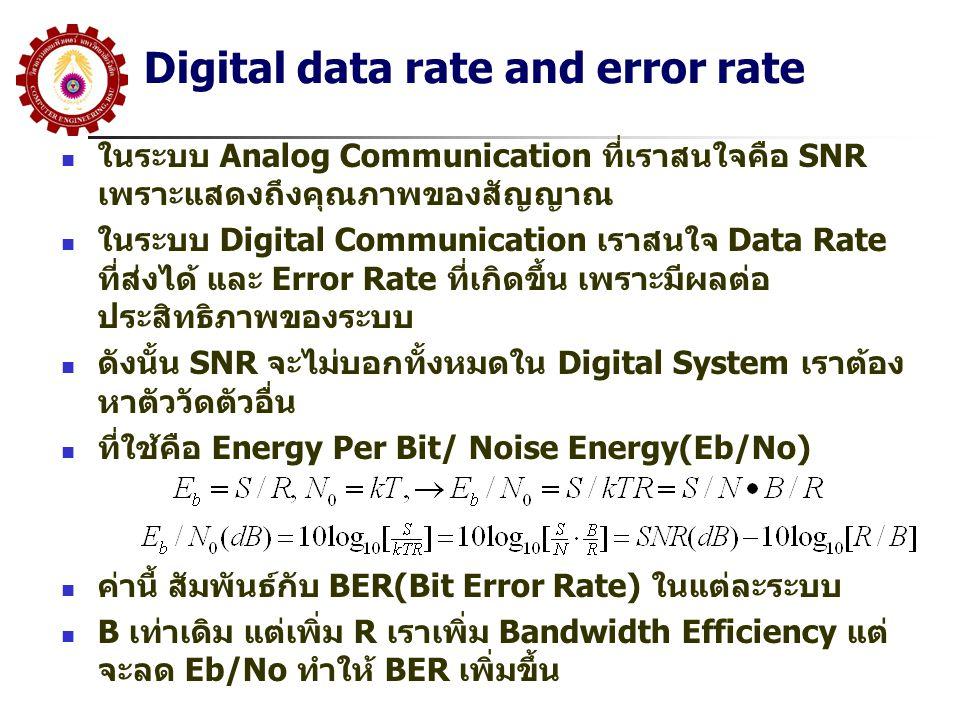 Digital data rate and error rate  ในระบบ Analog Communication ที่เราสนใจคือ SNR เพราะแสดงถึงคุณภาพของสัญญาณ  ในระบบ Digital Communication เราสนใจ Data Rate ที่ส่งได้ และ Error Rate ที่เกิดขึ้น เพราะมีผลต่อ ประสิทธิภาพของระบบ  ดังนั้น SNR จะไม่บอกทั้งหมดใน Digital System เราต้อง หาตัววัดตัวอื่น  ที่ใช้คือ Energy Per Bit/ Noise Energy(Eb/No)  ค่านี้ สัมพันธ์กับ BER(Bit Error Rate) ในแต่ละระบบ  B เท่าเดิม แต่เพิ่ม R เราเพิ่ม Bandwidth Efficiency แต่ จะลด Eb/No ทำให้ BER เพิ่มขึ้น