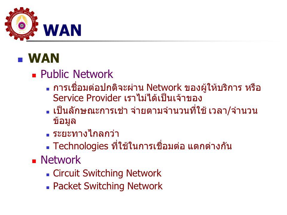 WAN  WAN  Public Network  การเชื่อมต่อปกติจะผ่าน Network ของผู้ให้บริการ หรือ Service Provider เราไม่ได้เป็นเจ้าของ  เป็นลักษณะการเช่า จ่ายตามจำนวนที่ใช้ เวลา/จำนวน ข้อมูล  ระยะทางไกลกว่า  Technologies ที่ใช้ในการเชื่อมต่อ แตกต่างกัน  Network  Circuit Switching Network  Packet Switching Network