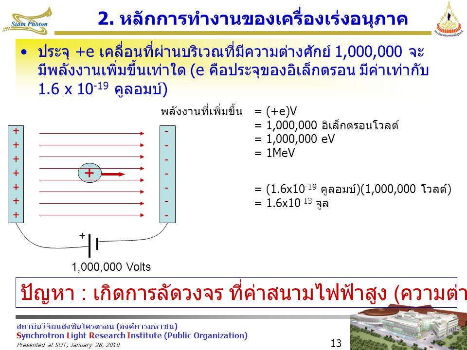 สถาบันวิจัยแสงซินโครตรอน (องค์การมหาชน) Synchrotron Light Research Institute (Public Organization) Presented at SUT, January 28, 2010 13 2. หลักการทำง