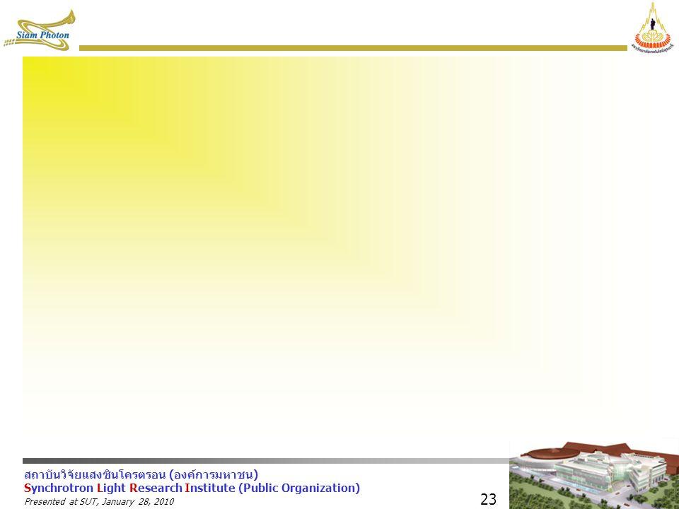 สถาบันวิจัยแสงซินโครตรอน (องค์การมหาชน) Synchrotron Light Research Institute (Public Organization) Presented at SUT, January 28, 2010 23