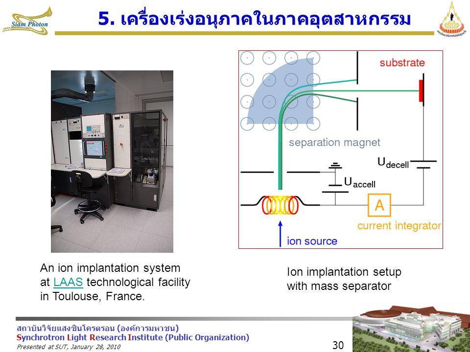 สถาบันวิจัยแสงซินโครตรอน (องค์การมหาชน) Synchrotron Light Research Institute (Public Organization) Presented at SUT, January 28, 2010 30 5. เครื่องเร่