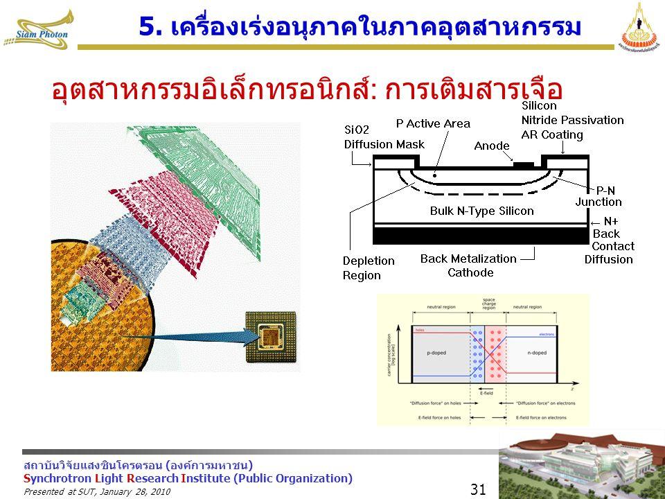 สถาบันวิจัยแสงซินโครตรอน (องค์การมหาชน) Synchrotron Light Research Institute (Public Organization) Presented at SUT, January 28, 2010 31 5. เครื่องเร่
