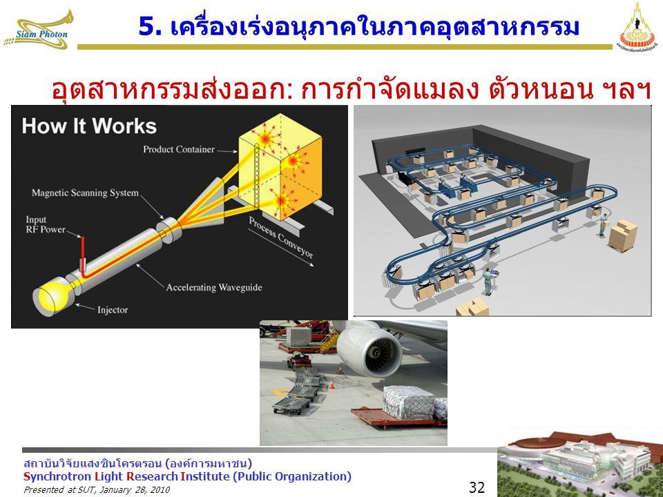 สถาบันวิจัยแสงซินโครตรอน (องค์การมหาชน) Synchrotron Light Research Institute (Public Organization) Presented at SUT, January 28, 2010 32 5. เครื่องเร่