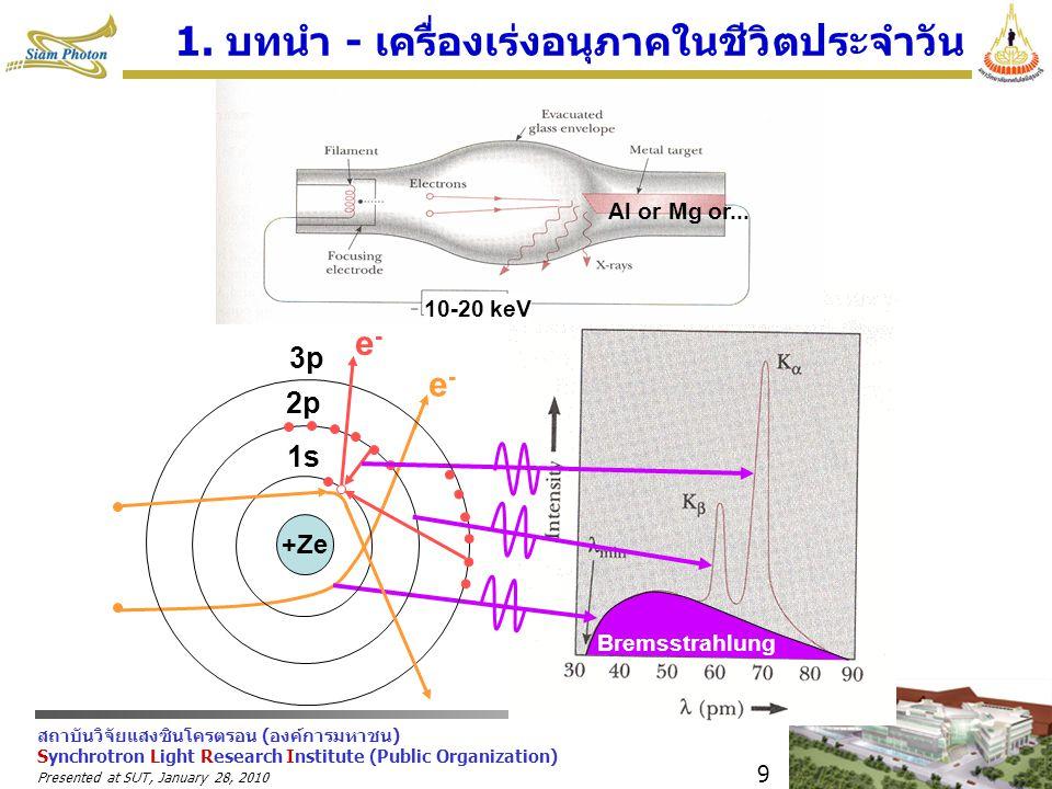 สถาบันวิจัยแสงซินโครตรอน (องค์การมหาชน) Synchrotron Light Research Institute (Public Organization) Presented at SUT, January 28, 2010 9 1. บทนำ - เครื