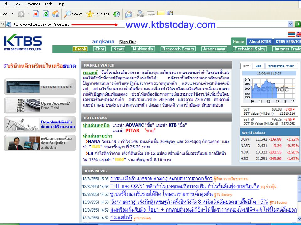 6 The Best Internet Trading www.ktbstoday.com