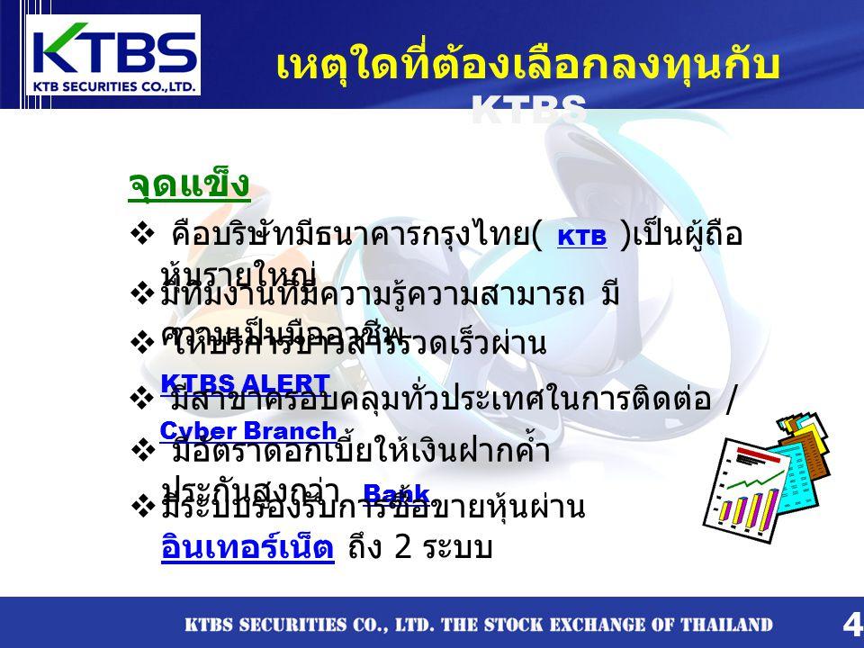 4 จุดแข็ง  คือบริษัทมีธนาคารกรุงไทย ( KTB ) เป็นผู้ถือ หุ้นรายใหญ่ KTB เหตุใดที่ต้องเลือกลงทุนกับ KTBS  มีทีมงานที่มีความรู้ความสามารถ มี ความเป็นมืออาชีพ  ให้บริการข่าวสารรวดเร็วผ่าน KTBS ALERT KTBS ALERT  มีสาขาครอบคลุมทั่วประเทศในการติดต่อ / Cyber Branch Cyber Branch  มีอัตราดอกเบี้ยให้เงินฝากค้ำ ประกันสูงกว่า Bank Bank  มีระบบรองรับการซื้อขายหุ้นผ่าน อินเทอร์เน็ต ถึง 2 ระบบ อินเทอร์เน็ต