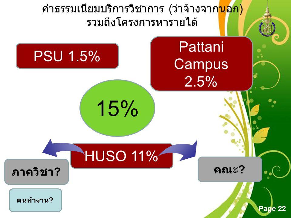 Free Powerpoint Templates Page 22 ค่าธรรมเนียมบริการวิชาการ ( ว่าจ้างจากนอก ) รวมถึงโครงการหารายได้ 15% PSU 1.5% Pattani Campus 2.5% HUSO 11% ภาควิชา