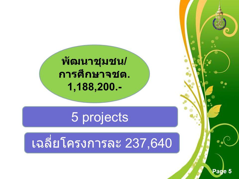 Free Powerpoint Templates Page 5 พัฒนาชุมชน / การศึกษาจชต. 1,188,200.- 5 projects เฉลี่ยโครงการละ 237,640