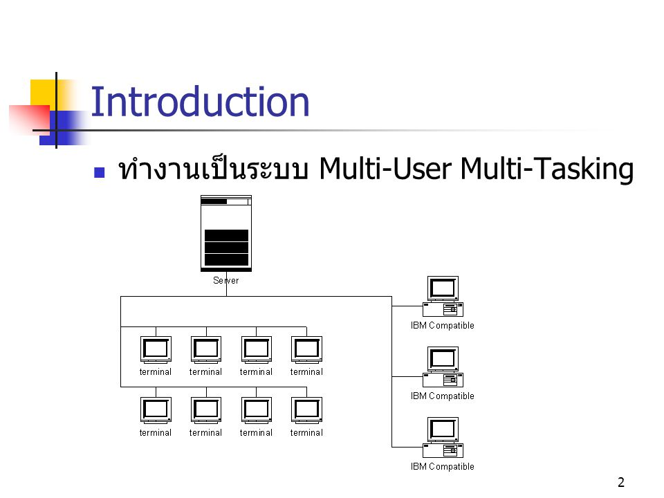 2 Introduction  ทำงานเป็นระบบ Multi-User Multi-Tasking