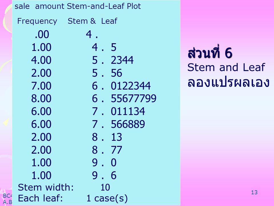 BC428 Statistical Software for Decision Making A.Bootsara Prakobtham 12 ส่วนที่ 5 ส่วนที่ 5 Histogram แสดงข้อมูลของ ยอดขาย โดยที่แกนนอนแทนข้อมูล และ แ