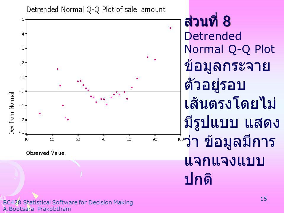 BC428 Statistical Software for Decision Making A.Bootsara Prakobtham 14 ส่วนที่ 7 Normal Q-Q Plot ข้อมูลกระจาย ตัวอยู่ใกล้เคียง กับเส้นตรง แสดงว่า ข้อ