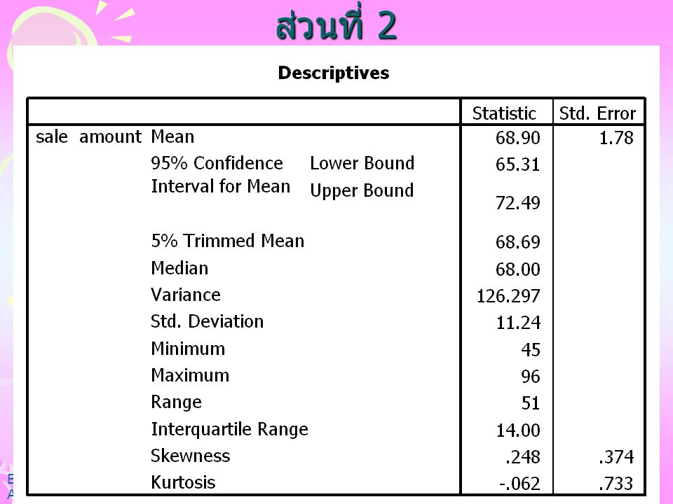 BC428 Statistical Software for Decision Making A.Bootsara Prakobtham 7 ส่วนที่ 2
