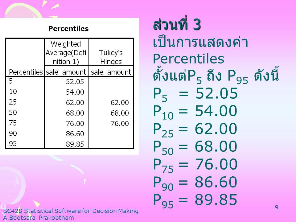 BC428 Statistical Software for Decision Making A.Bootsara Prakobtham 9 ส่วนที่ 3 ส่วนที่ 3 เป็นการแสดงค่า Percentiles ตั้งแต่ P 5 ถึง P 95 ดังนี้ P 5 = 52.05 P 10 = 54.00 P 25 = 62.00 P 50 = 68.00 P 75 = 76.00 P 90 = 86.60 P 95 = 89.85