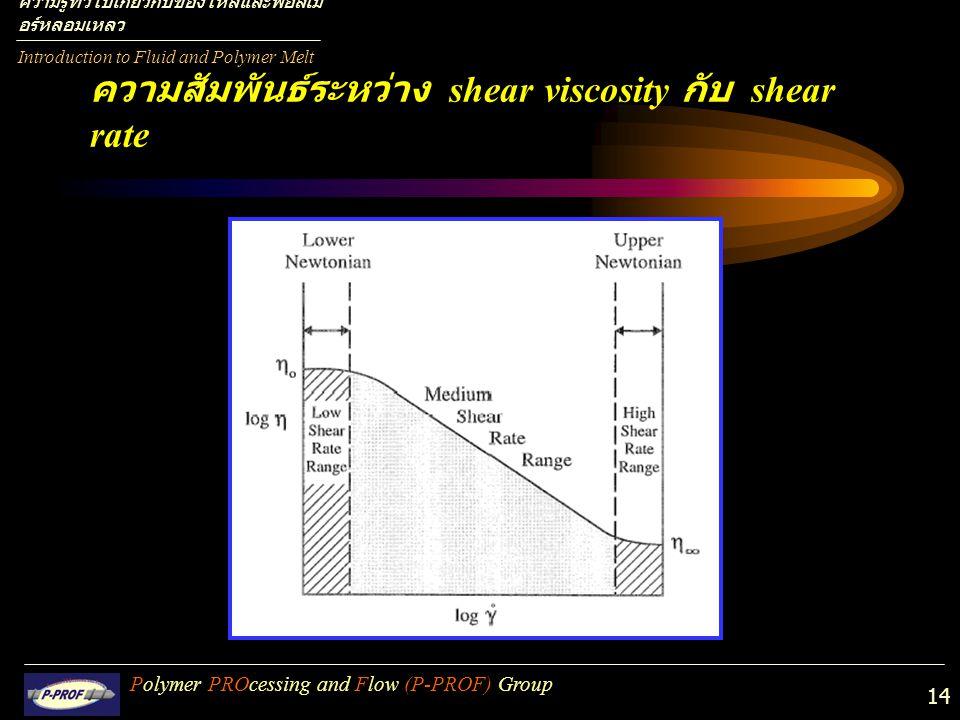 14 Polymer PROcessing and Flow (P-PROF) Group ความสัมพันธ์ระหว่าง shear viscosity กับ shear rate Introduction to Fluid and Polymer Melt ความรู้ทั่วไปเ