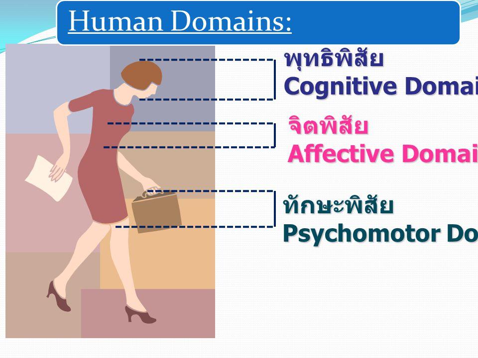 พุทธิพิสัย Cognitive Domain จิตพิสัย Affective Domain ทักษะพิสัย Psychomotor Domain Human Domains: