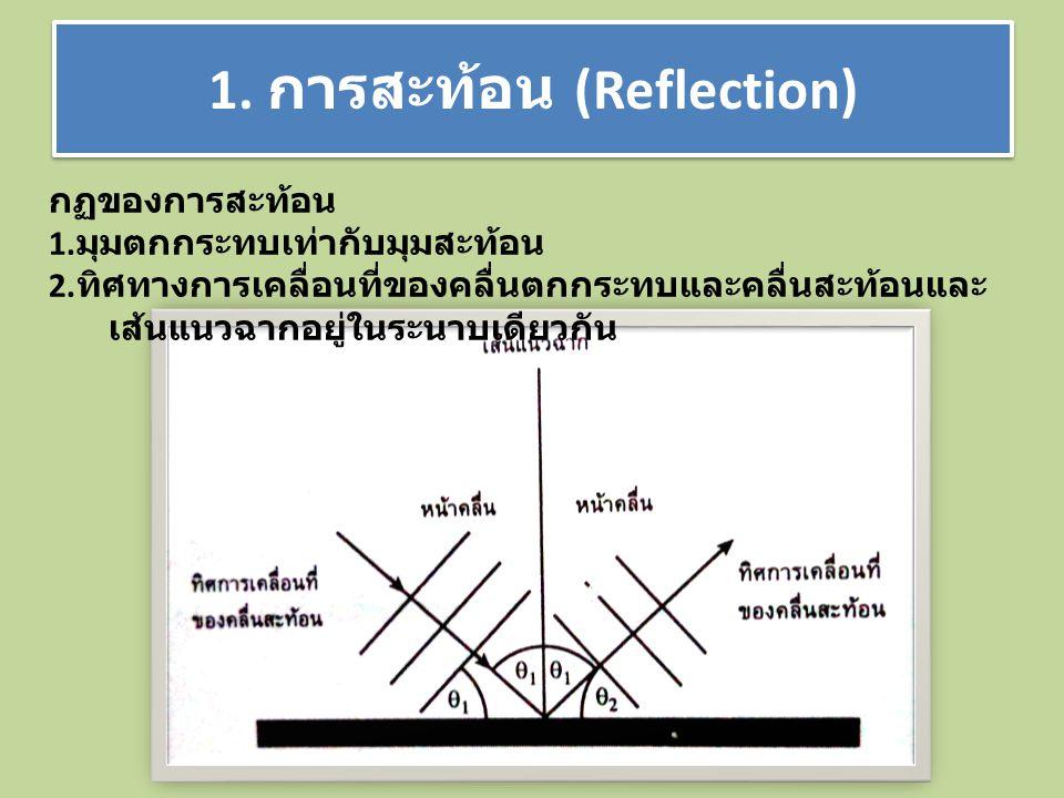 1. การสะท้อน (Reflection) กฏของการสะท้อน 1. มุมตกกระทบเท่ากับมุมสะท้อน 2. ทิศทางการเคลื่อนที่ของคลื่นตกกระทบและคลื่นสะท้อนและ เส้นแนวฉากอยู่ในระนาบเดี